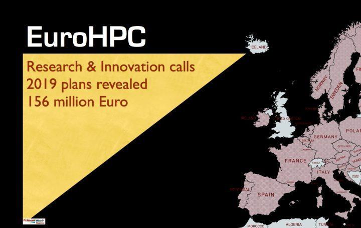 """Poziv za podnošenje projektnih prijedloga """"Inovacije i proširivanje upotrebe i vještina superračunara (HPC)"""""""